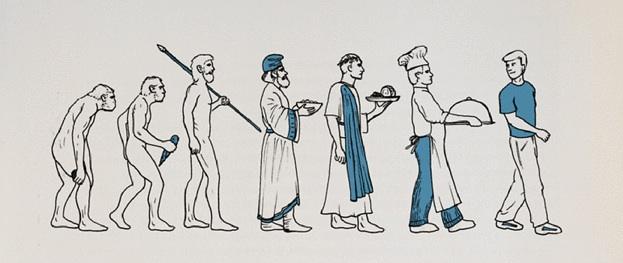 Food evolution pic for Historia de la gastronomia pdf